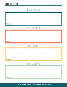 Goal Mapping Worksheet